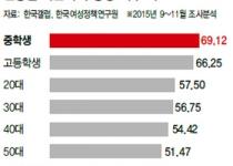 """'제노포비아' 심각…32% """"이민자와 이웃되기 싫어"""""""
