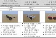 유아동용 선글라스 고를 때 '빛 투과율' 확인해야