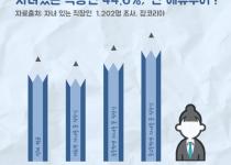 """자녀 둔 직장인 44.6% """"나는 에듀푸어"""""""