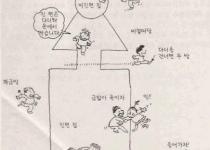 3살 아이 사회성 놀이, 엄마가 걸림돌?