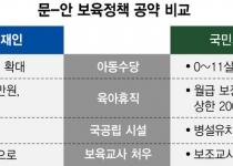 문·안 '육아는 국가책임' 강조…아동수당 재원마련 숙제